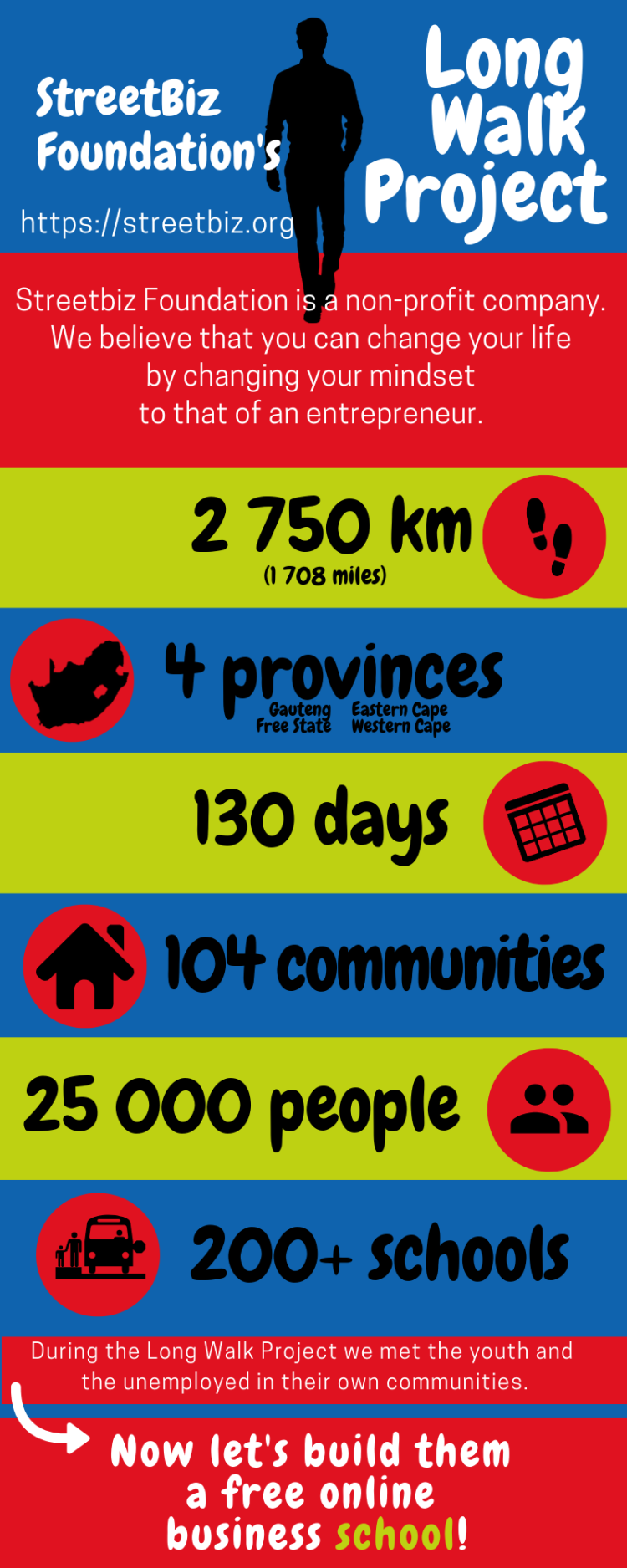 Long Walk Project 2018 Infographic